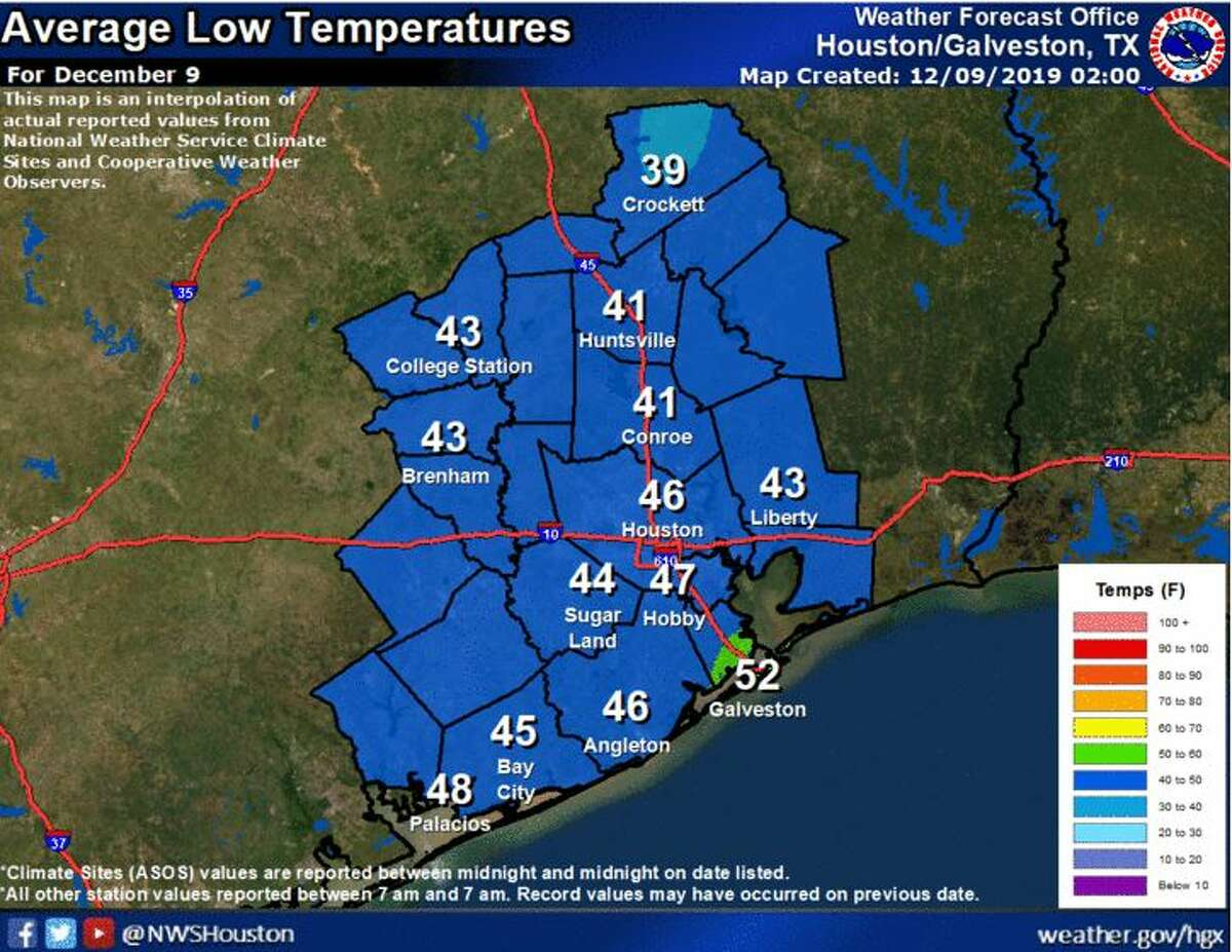 Daily climate information includes average low termperatues for this time of year.  >>>SEE PHOTOS: Houston reacts to cold weather with memes