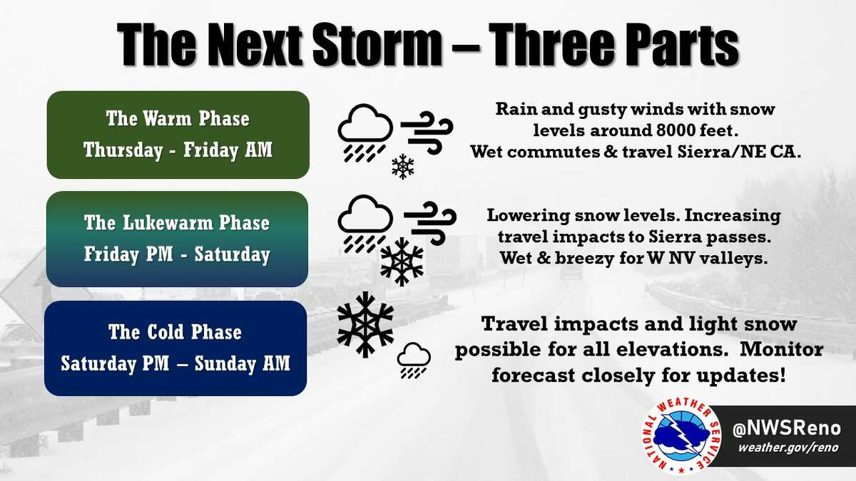 A storm is poised to sweep the Sierra Nevada over the weekend. The National Weather Service is advising motorists to watch the weather and plan their drives over the mountains carefully.