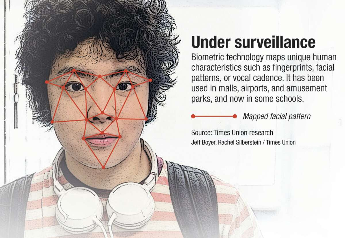 Illustration of technology using biometrics and artificial intelligence that is starting to be used in schools.