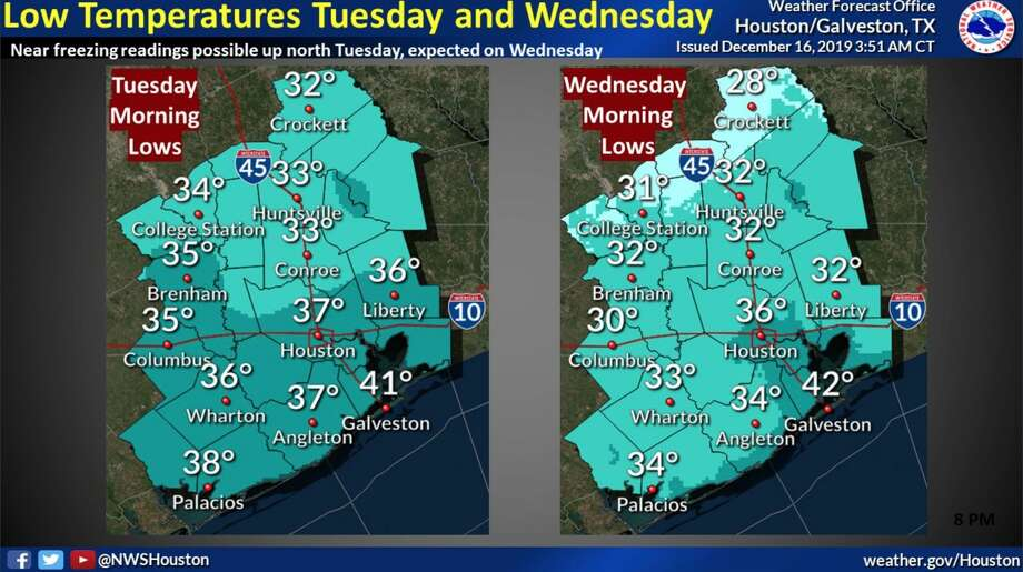 A series of showers along a cold front are expected to bring cooler temperatures to the Houston area Monday, Dec. 15, 2019, meteorologists say. Photo: National Weather Service