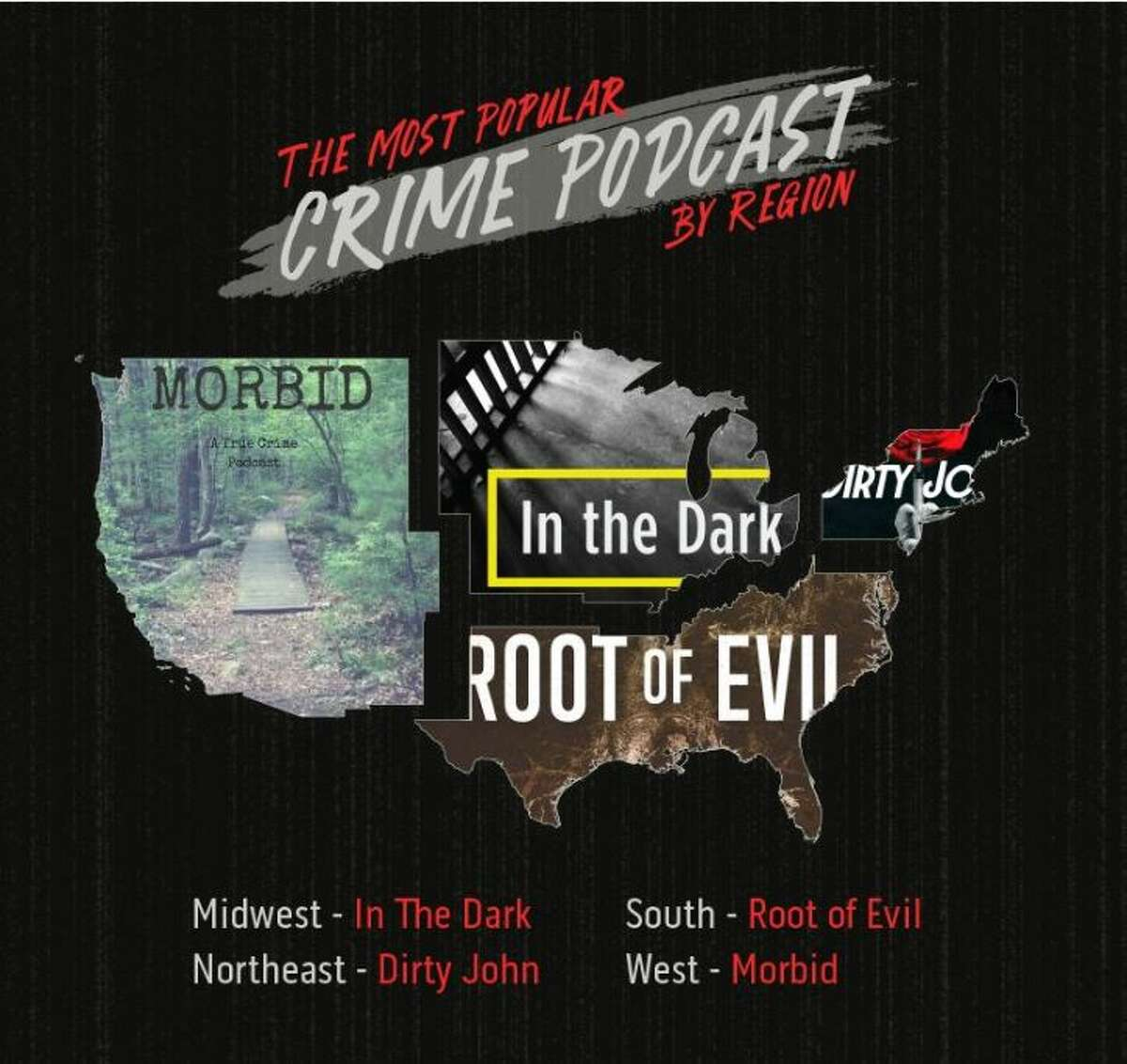 The most popular crime podcasts by region. Midwest: In The Dark Northeast: Dirty John South: Root of Evil West: Morbid