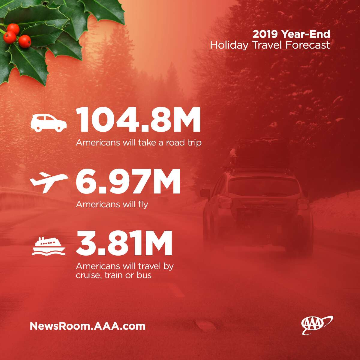 The day after Christmas won't be so merry and bright for travelers, as Dec. 26 is expected to be the worst day for delays and congestion on the roads, according to a report from AAA.