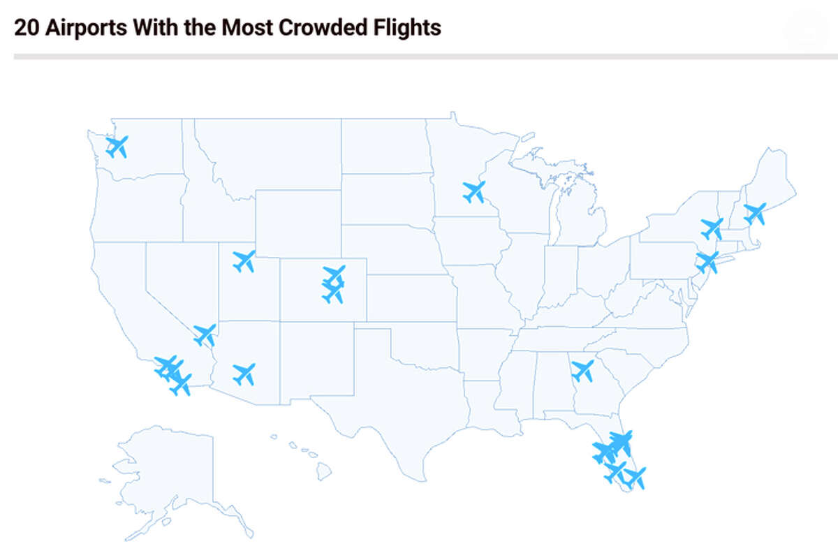 U.S. airports with the most packed planes.
