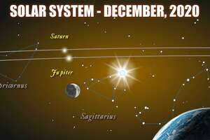 Super conjunction of Jupiter and Saturn