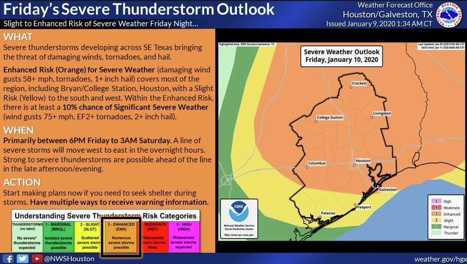 This National Weather Service map shows the scope and timing of a severe weather threat to the Greater Houston area on Friday, Jan. 10, 2020. Photo: National Weather Service