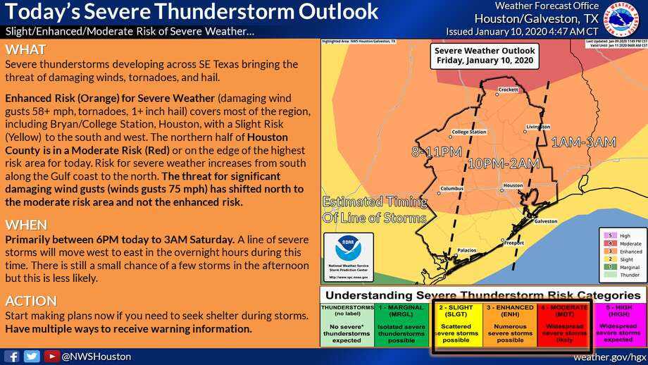 "The National Weather Service highlights an ""enhanced"" risk of severe weather throughout much of the Houston area for the night of Friday, Jan. 10, 2020.
