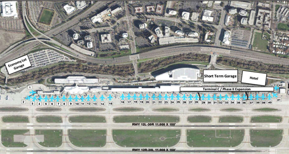 Long-term plans for Mineta San Jose Airport include a new Terminal C, hotel, and parking garages. Photo: San Jose Dept. Of Aviation