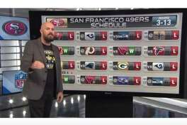 The worst 49ers takes from the 2019 season