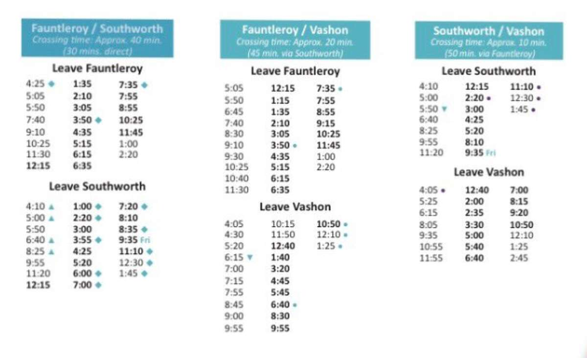 The reduced-boat schedule for the Vashon/Southworth/Fauntleroy ferry routes.
