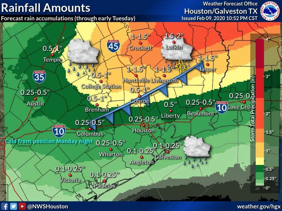 A cold front will make its way into the Houston area early this week. Photo: National Weather Service