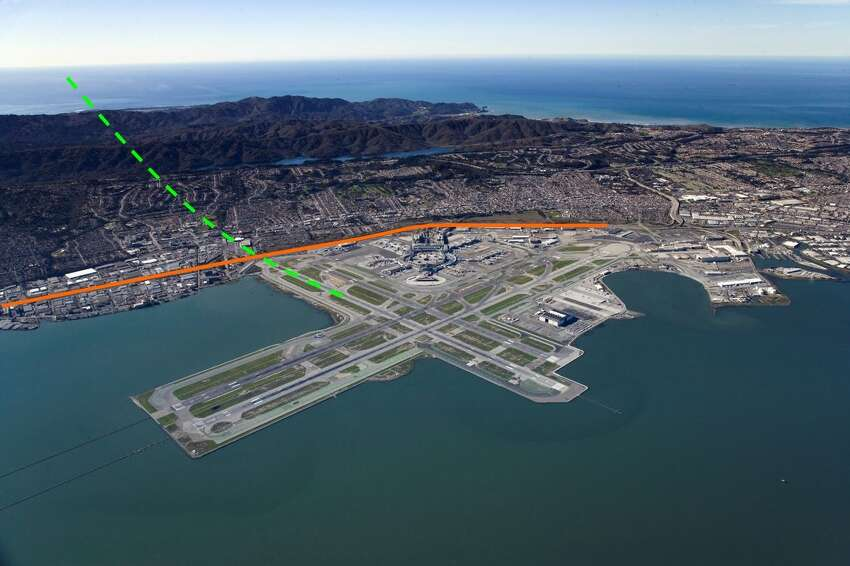 Amid high northeasterly winds Sunday, planes landing at the San Francisco International Airport approached from the coast and touched down just over Highway 101 as show above.