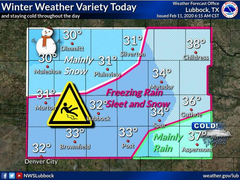 A variety of winter weather conditions are expected today that will result in icy or snow covered roads for many areas, especially on the Caprock. It will stay cold throughout the day. Photo: NWS Lubbock