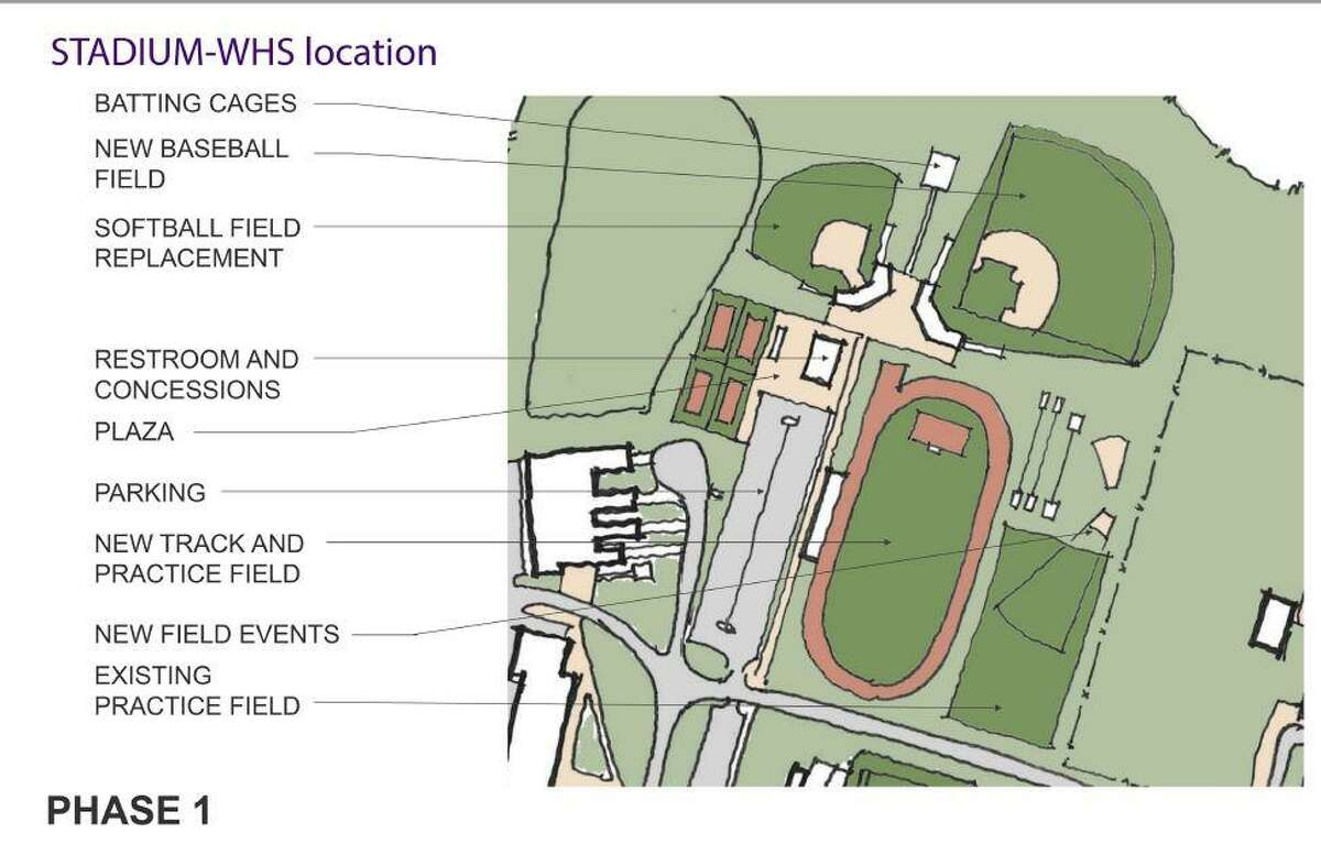 The construction would include two phases and require the replacement of the softball fields, add a new baseball field and tennis courts, and have a location for track and field events. The committee members said existing practice fields would remain where they are. All fields are proposed to have turf, which committee members said would cut down on maintenance costs.