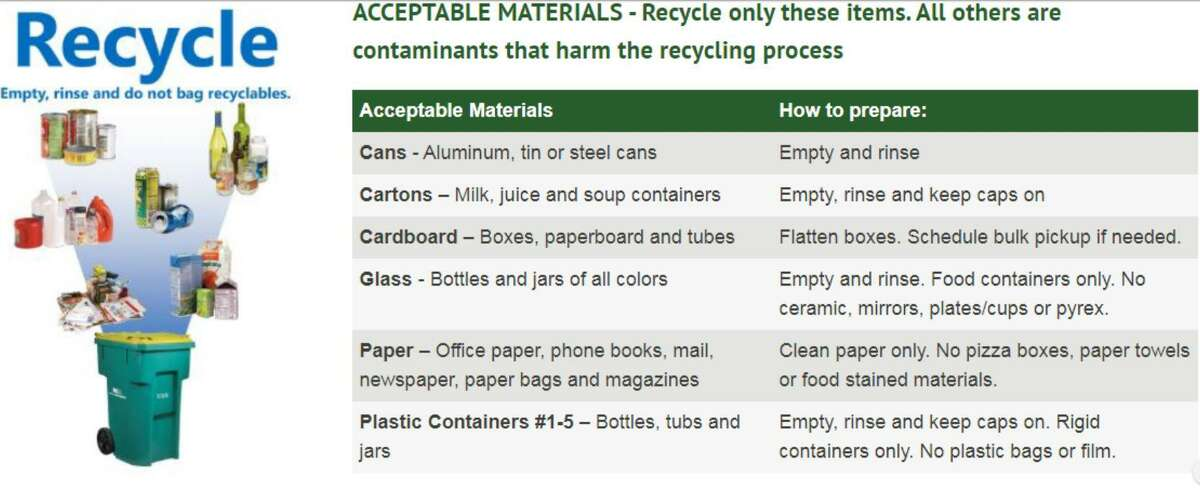 """The Woodlands Township's new recycling education campaign called """"Recycle Right"""" began in February 2020. The effort included informational fliers attached to recycling carts at all single-family homes in the community explaining what can be recycled and what cannot."""