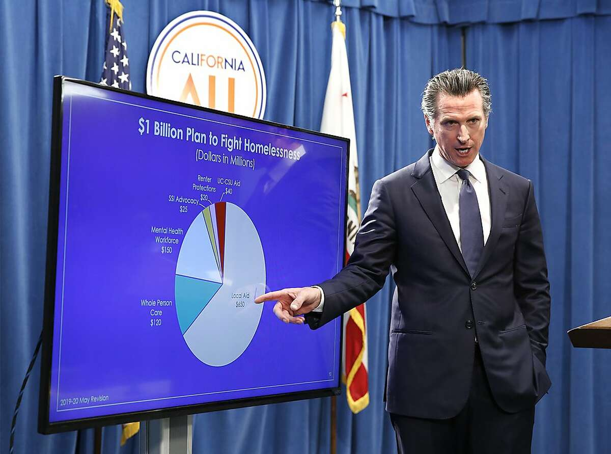 FILE - In this May 9, 2019, file photo, California Gov. Gavin Newsom gestures towards a chart with proposed funding to deal with the state's homelessness as he discusses his revised 2019-2020 state budget during a news conference in Sacramento, Calif. A report issued by the state's Legislative Analyst Office, Tuesday, Feb. 11, 2020, said Newsom's recently released 2020-2021 state budget