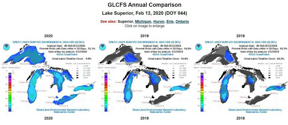 Great Lakes ice levels on Feb. 13, 2018, 2019 and 2020. (Courtesy Photo) Great Lakes Environmental Research Laboratory)