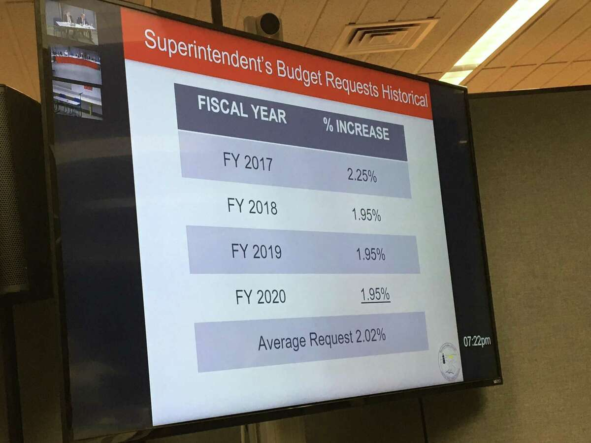 A slide from Superintendent of Schools Hamlet Hernandez's 2020-21 budget presentation to the Board of Education.