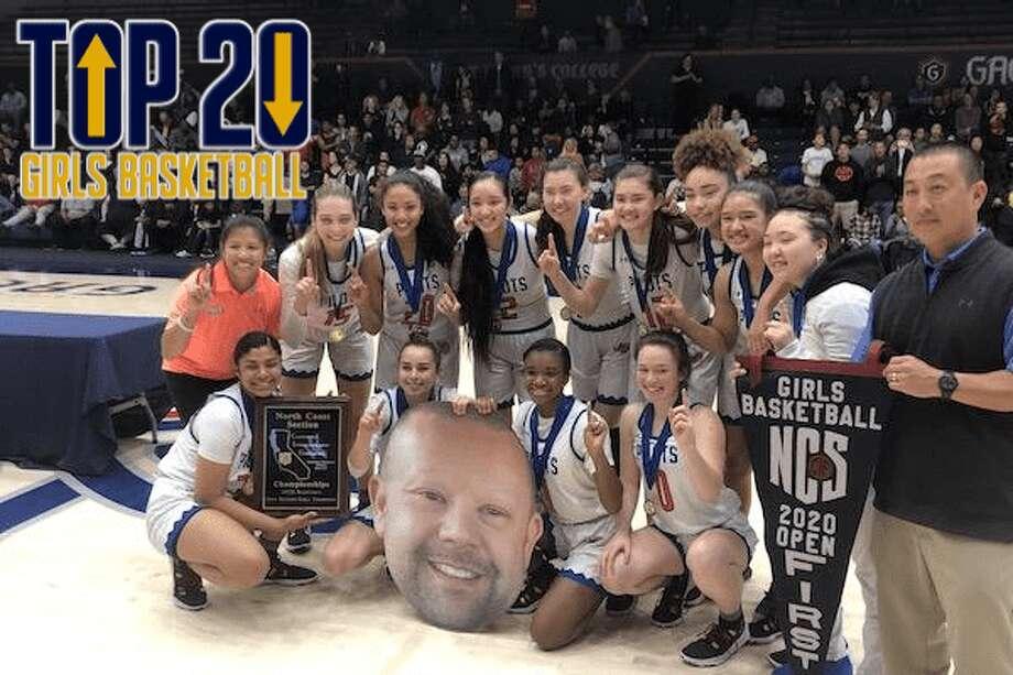 NorCal Girls Basketball Rankings Photo: SportStars Magazine