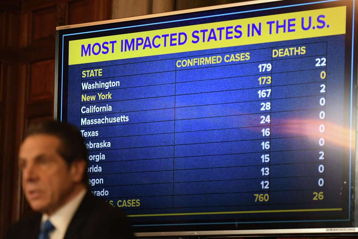 Gov. Andrew Cuomo answers questions during a news briefing where he provided updates on state coronavirus infections, and measures being taken to mitigate its dispersion on Tuesday, March 10, 2020, in the Red Room at the Capitol in Albany, N.Y. Chart shows a breakdown by state of confirmed U.S. coronavirus cases. (Will Waldron/Times Union)