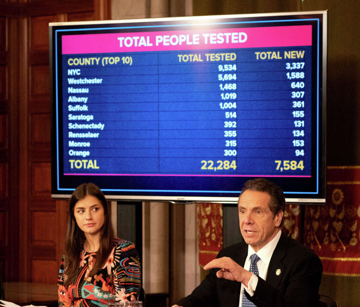 Gov. Andrew Cuomo holds a daily coronavirus news briefing on Thursday, March 19, 2020, in the Red Room at the Capitol in Albany, N.Y. (Office of the Governor)