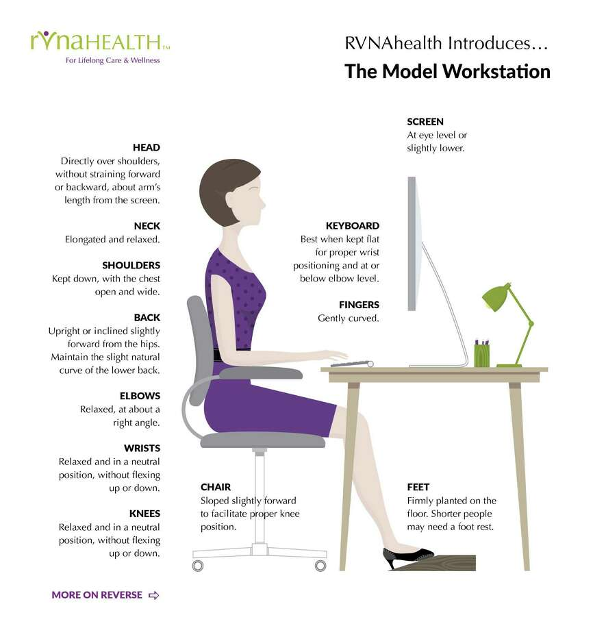 Here are a few tips from the RVNAhealth occupational therapy team to help you create a comfortable, pain-free workspace and pave the way for improved productivity and performance. Photo: Contributed Photo