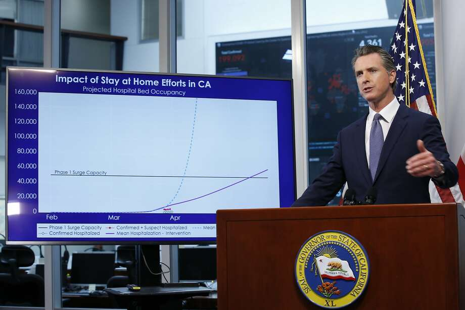 Governor Gavin Newsam stands near the graph showing the impact of forced home orders as he announces an update on the state's response to the new coronavirus on Wednesday at the Governor's Emergency Services Department in Rancho Cordova, California . April 1, 2020. Photo: Rich Pedroncelli / Associated Press