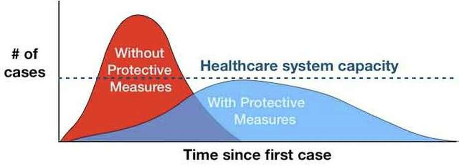 Photo: Adapted From Centers For Disease Control And Prevention