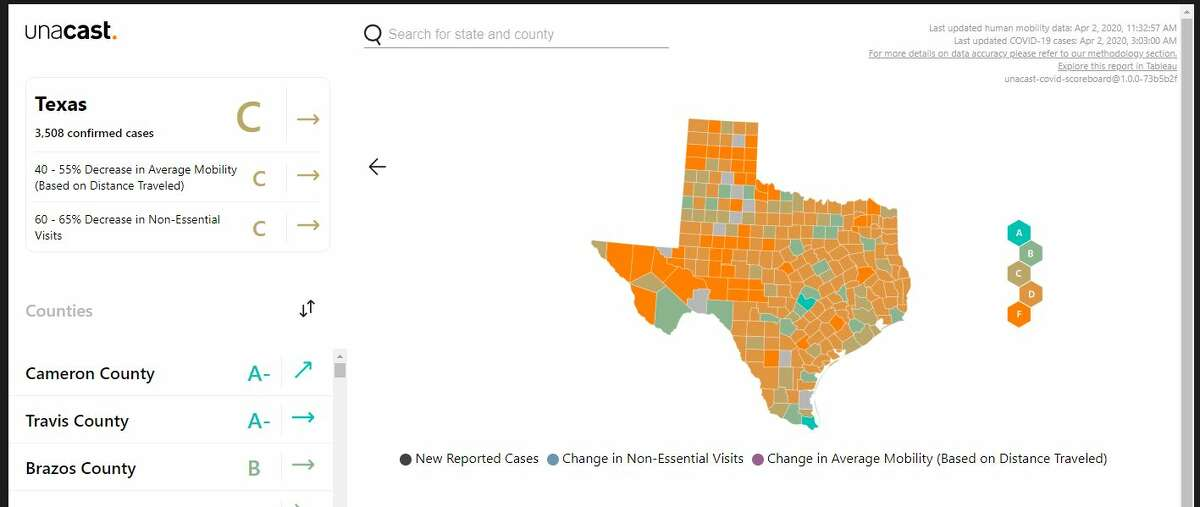 This screenshot from Unacast's Social Distancing Scoreboard shows Texas' progress in reducing mobility in the wake of the coronavirus crisis.