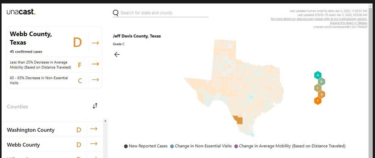 ThisscreenshotfromUnacast'sSocial Distancing Scoreboard shows Webb County's progress in reducing mobility in the wake of thecoronaviruscrisis.