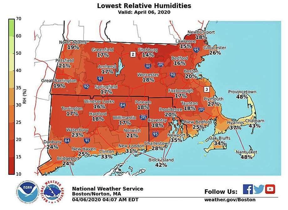Very dry conditions today with relative humidity values dropping into the teens this afternoon. This combined with NW winds gusting to 20-25 mph will result in an elevated fire weather potential, especially over the interior. Photo: NWS