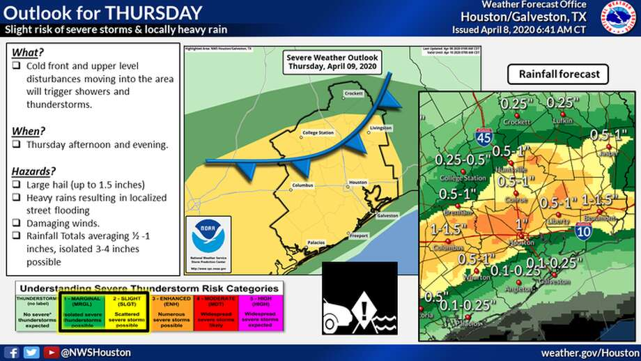 The National Weather Service predicts severe weather in Houston on Thursday, April 9, 2020. Photo: National Weather Service