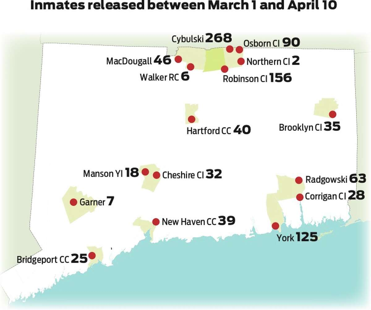 Inmates released between March 1 and April 10.