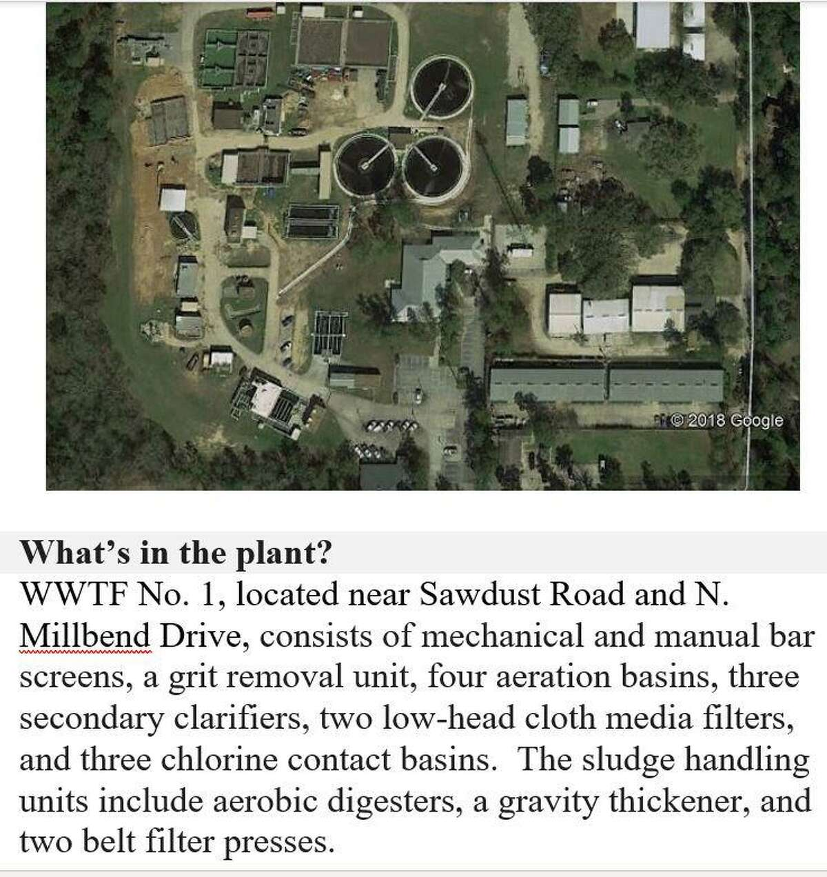 The SJRA Waste Water Treatment Facility No. 1 is located near the intersection of Sawdust Road and South Millbend Drive.