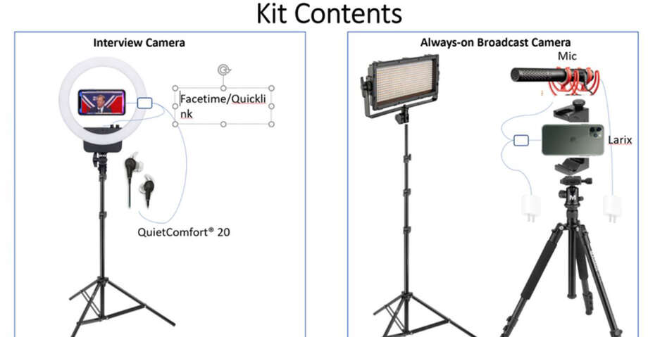 """Contents of Draft Tech Kit: (2) Impact Light Stands (1) Tripod (Either Magnus or Geekoto) with QVS 3 prong extension cord (1) Angler Ring Light (1) Genaray Bi Color LED (1) Watson Extension Cord (1) Rode Microphone (1) APC Surgearrest 6 Out WLMNT (1) """"Always On"""" Verizon Phone (Broadcast can see what is happening at any time) (1) Verizon Phone for Interviews (1) Bose Headset QuietComfort20 - ensure headset is fully charged (2) Belkin 3.5 Charger (one to be placed in each phone box) Photo: NFL Draft"""
