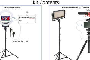 """Contents of Draft Tech Kit:   (2) Impact Light Stands   (1) Tripod (Either Magnus or Geekoto) with QVS 3 prong extension cord   (1) Angler Ring Light   (1) Genaray Bi Color LED   (1) Watson Extension Cord   (1) Rode Microphone   (1) APC Surgearrest 6 Out WLMNT   (1) """"Always On"""" Verizon Phone (Broadcast can see what is happening at any time)   (1) Verizon Phone for Interviews   (1) Bose Headset QuietComfort20 - ensure headset is fully charged   (2) Belkin 3.5 Charger (one to be placed in each phone box)"""