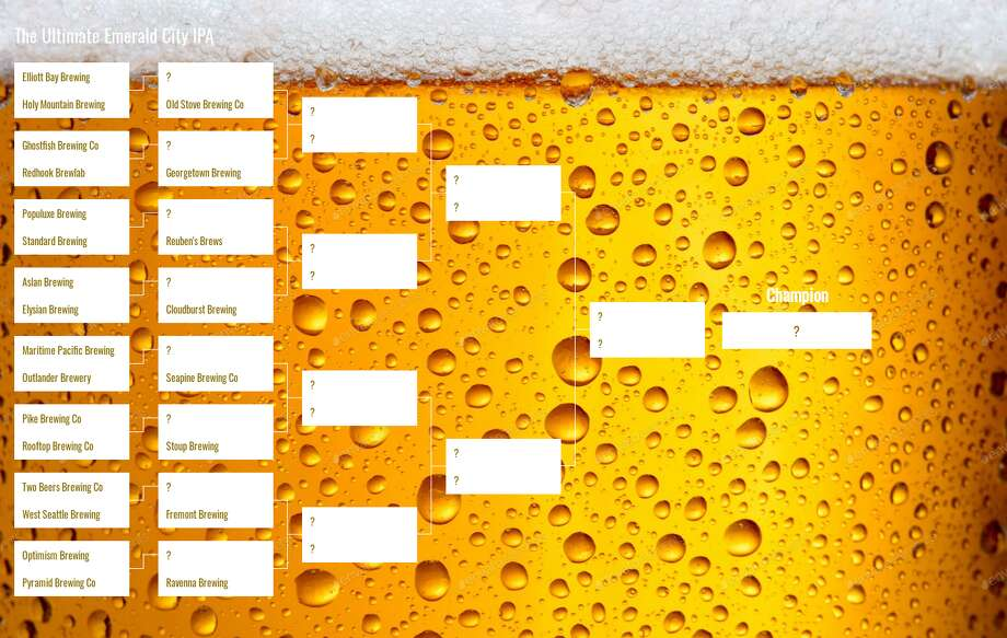 Readers will select the first round of breweries/IPAs moving on to the next round. Photo: Brackets Ninja