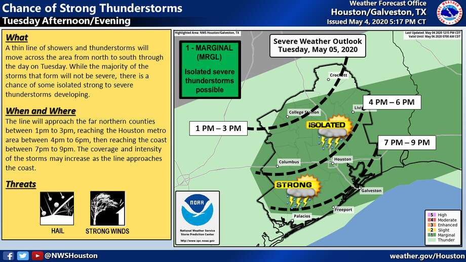 The National Weather Service predicts storms in Houston on Tuesday, May 5, 2020. Photo: National Weather Service