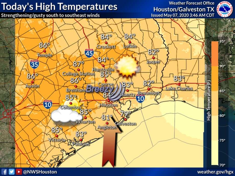 The National Weather Service predicts high temperatures in the 80s and breezy winds for Houston on Thursday, May 7, 2020. Photo: National Weather Service