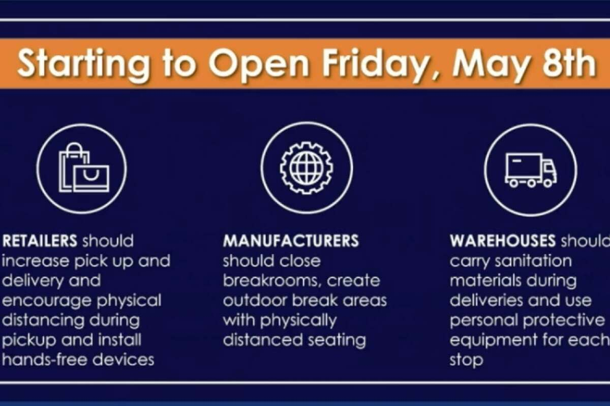 The Newsom Administration presented on May 7 the plan for reopening retail, manufacturing and logistics. The opening of retail marks the start of a move into Stage 2, and California Gov. Gavin Newsom said the state will move deeper into this stage soon.