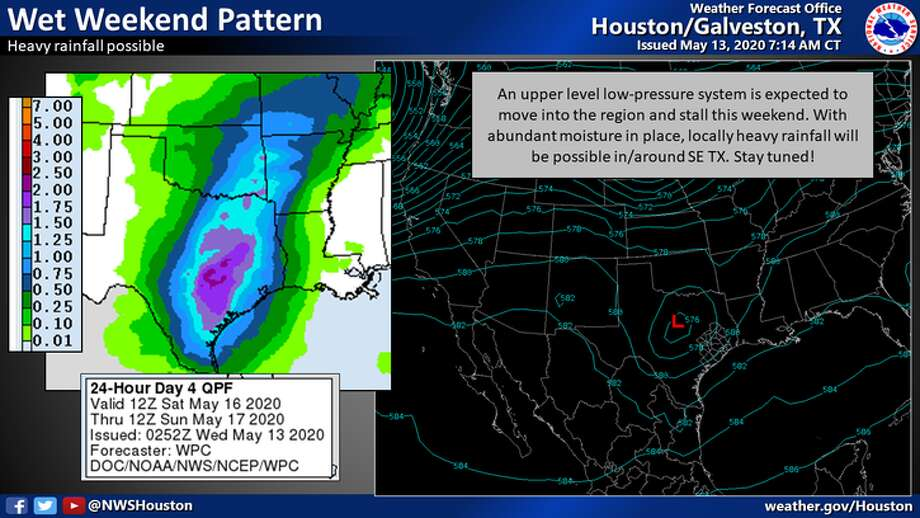 The National Weather Service predicts rain in Houston on the weekend of Saturday, May 16, 2020. Photo: National Weather Service