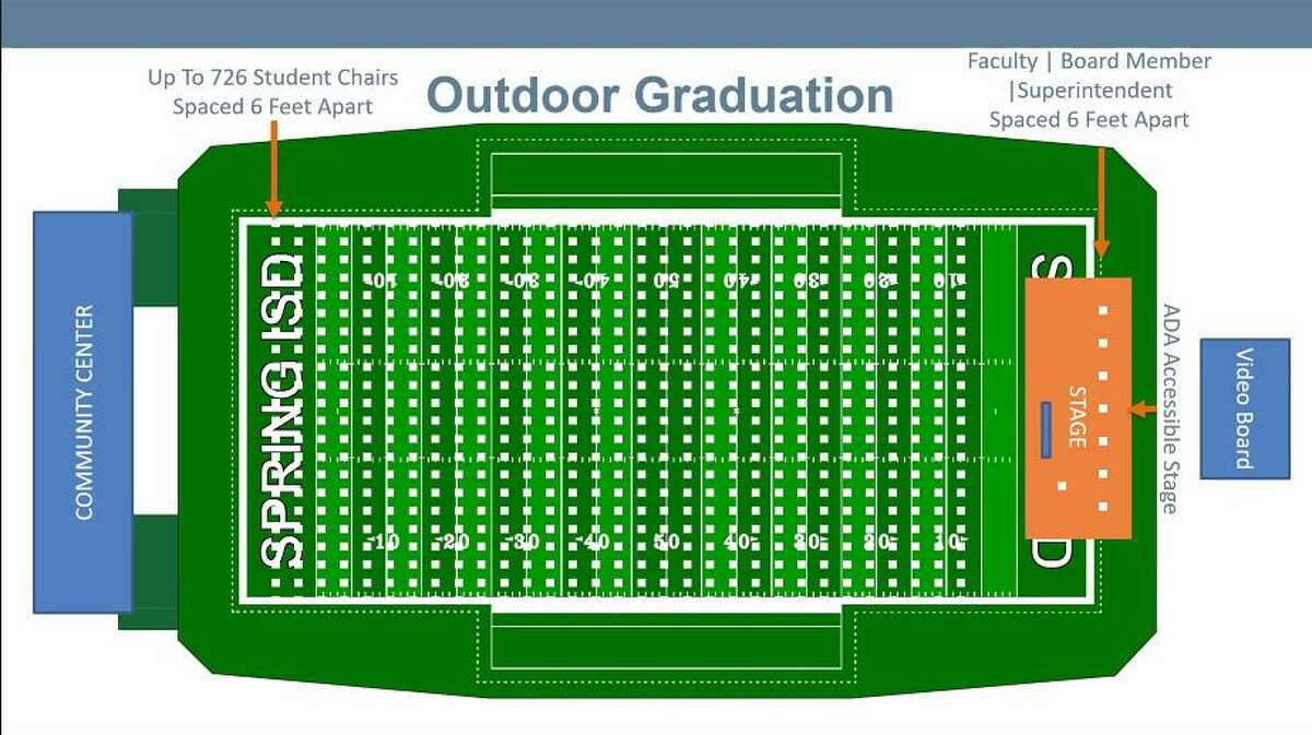 The planned layout for Spring ISD's planned outdoor graduation ceremonies in July at Planet Ford Stadium.