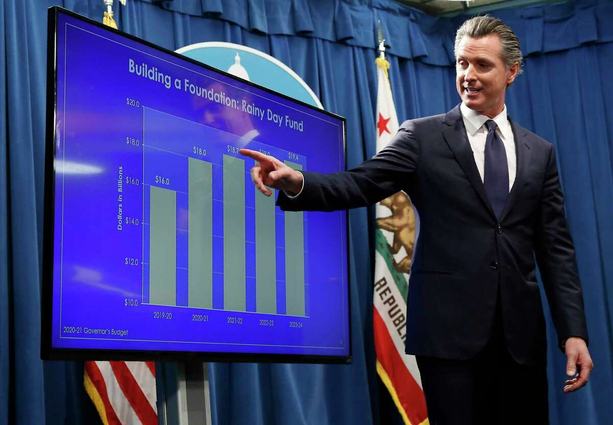 California Gov. Gavin Newsom gestures toward a chart showing the growth of the state's rainy day fund on Jan. 10, 2020.