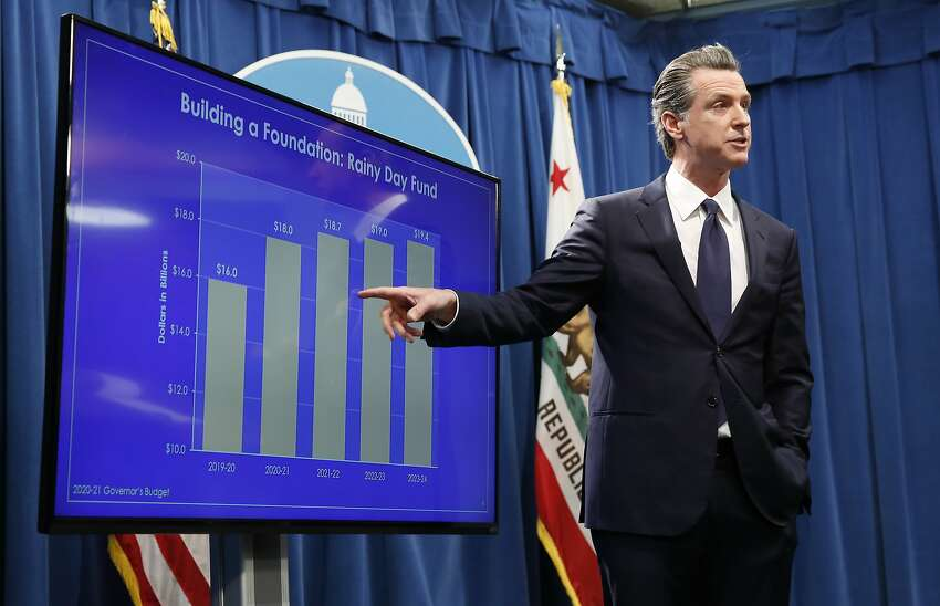 In this Jan. 10, 2020 file photo California Gov. Gavin Newsom gestures toward a chart showing the growth of the state's rainy day fund as he discusses his proposed 2020-2021 state budget during a news conference in Sacramento, Calif. But that was before the coronavirus pandemic shut down most of the state's economy. On Friday, May 8, 2020, the non-partisan Legislative Analyst's Office, said state lawmakers can expect budget deficits until 2024, which could total $126 billion, depending on the severity of the recession.