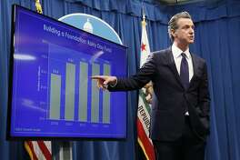 FILE � In this Jan. 10, 2020 file photo California Gov. Gavin Newsom gestures toward a chart showing the growth of the state's rainy day fund as he discusses his proposed 2020-2021 state budget during a news conference in Sacramento, Calif. But that was before the coronavirus pandemic shut down most of the state's economy. On Friday, May 8, 2020, the non-partisan Legislative Analyst's Office, said state lawmakers can expect budget deficits until 2024, which could total $126 billion, depending on the severity of the recession. (AP Photo/Rich Pedroncelli, File)