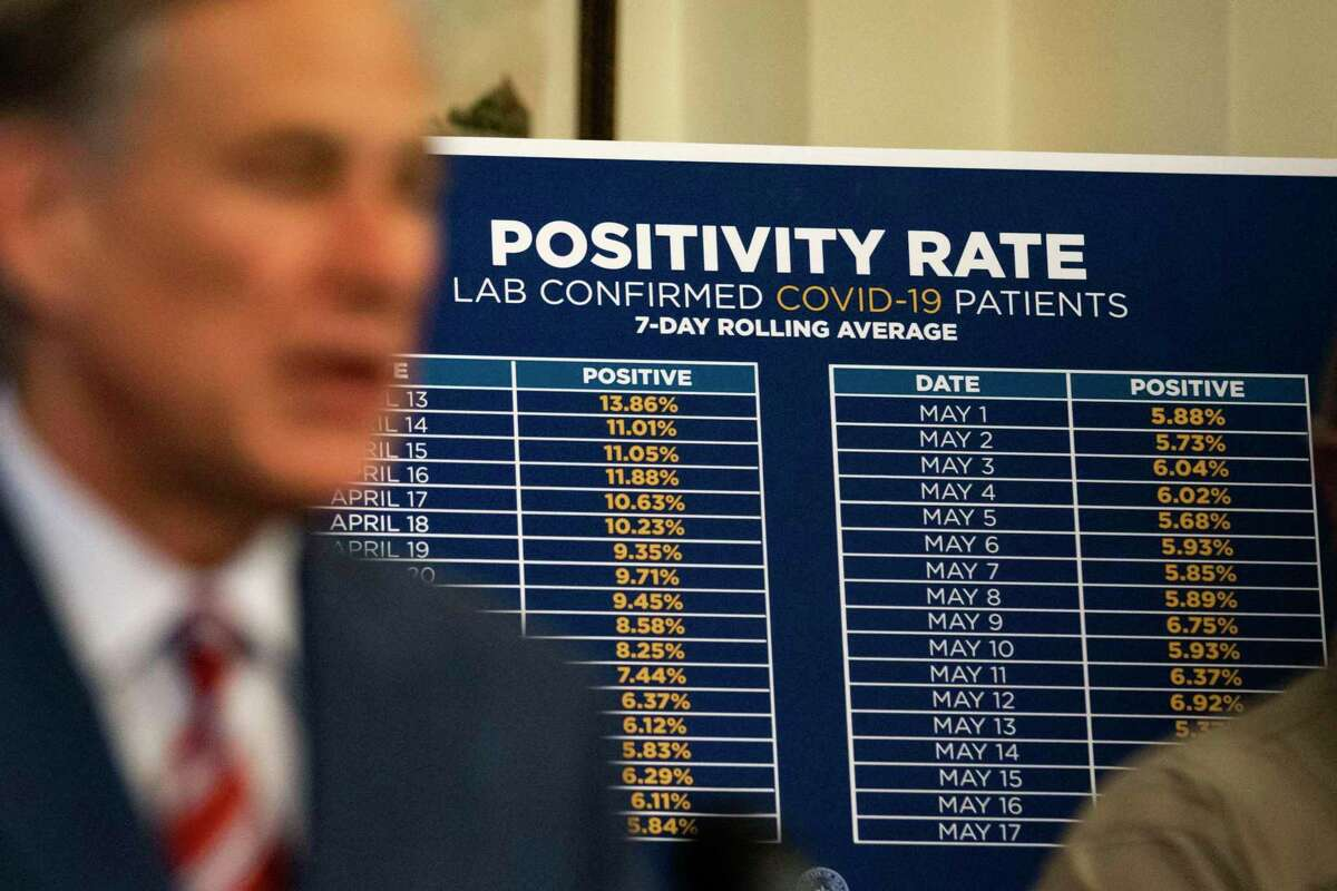 A Positivity Rate chart showing the rate of lab-confirmed COVID-19 patients is positioned behind Texas Governor Greg Abbott as he announces the reopening of more Texas businesses during the COVID-19 pandemic at a press conference at the Texas State Capitol in Austin on Monday, May 18, 2020. Abbott said that childcare facilities, youth camps, some professional sports, and bars may now begin to fully or partially reopen their facilities as outlined by regulations listed on the Open Texas website. (Lynda M. Gonzalez/The Dallas Morning News Pool)