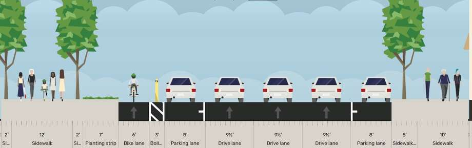 A proposal calls for a protected bike lane to be installed on Fell Street. Photo: SFMTA
