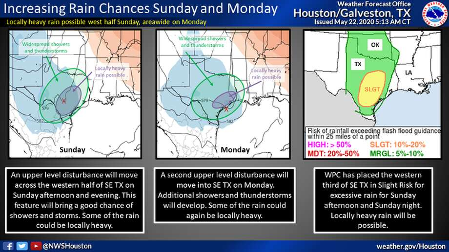 Rain is likely in Houston on Memorial Day 2020. Photo: National Weather Service