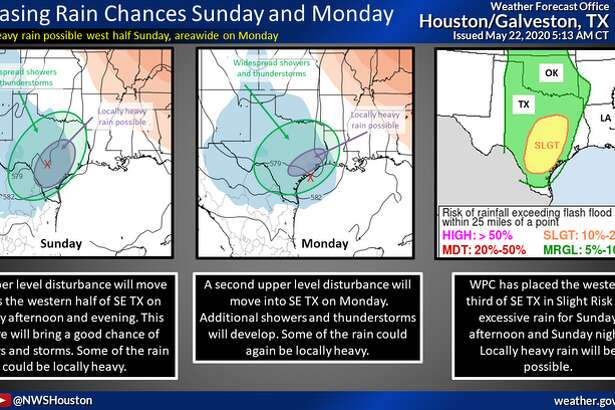 Rain is likely in Houston on Memorial Day 2020.