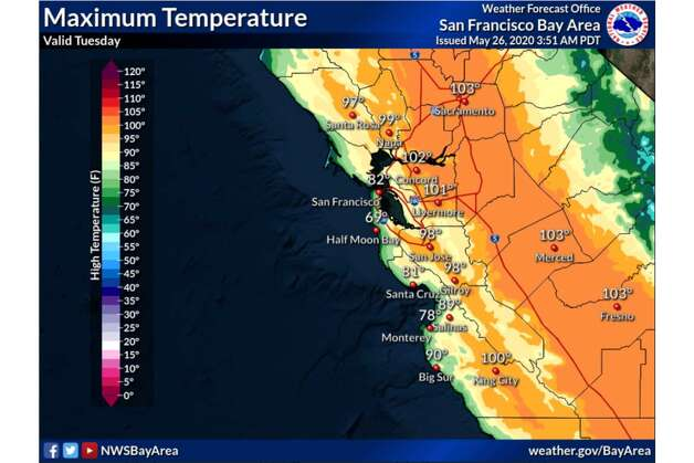 Here's a look at the temperatures forecast in coming days. Tuesday San Francisco 80 (warmer parts of city could see 82 to 83) San Jose 96 Napa 97 Concord 101 Wednesday San Francisco 75 Napa 92 San Jose 93 Concord 98 Thursday San Francisco 72 Napa 88 San Jose 89 Concord 93 Friday San Francisco 70 Napa 79 San Jose 82 Concord 84 Photo: NWS