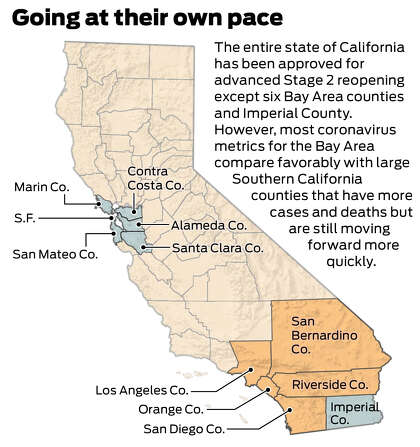 How The Bay Area Compares On Coronavirus Benchmarks To California Counties Reopening Faster Sfchronicle Com